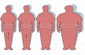 L'estrès provoca sobrepès i obesitat, prevenir-lo i controlar-lo ens interessa