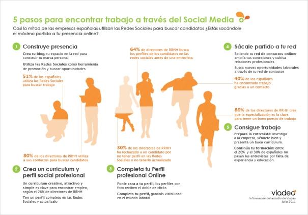 5 pasos para encontrar trabajo a través del socialmedia, de Viadeo