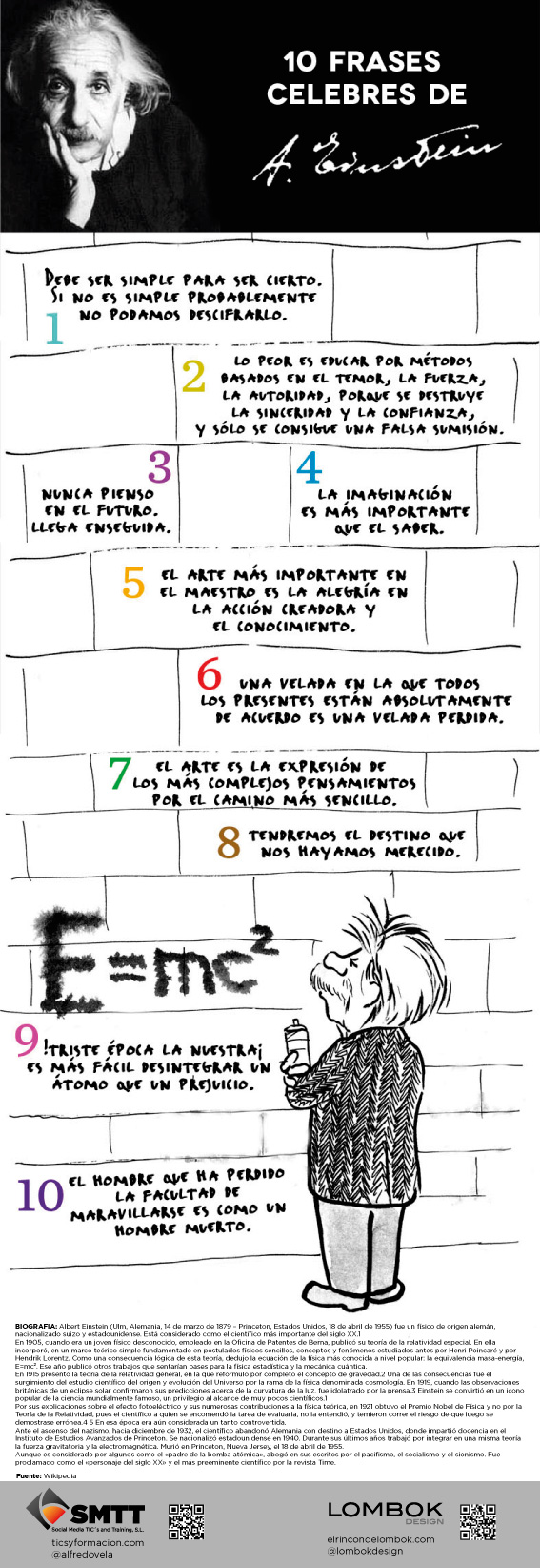 10 frases celebres de Einstein, de Lombok Design y Social Media TIC's and Training