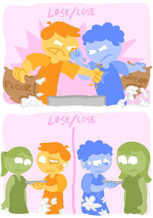 Lose-Lose, de Dan Markowitz