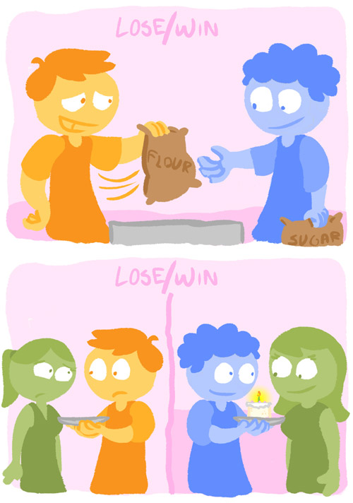 Lose-Win, de Dan Markowitz