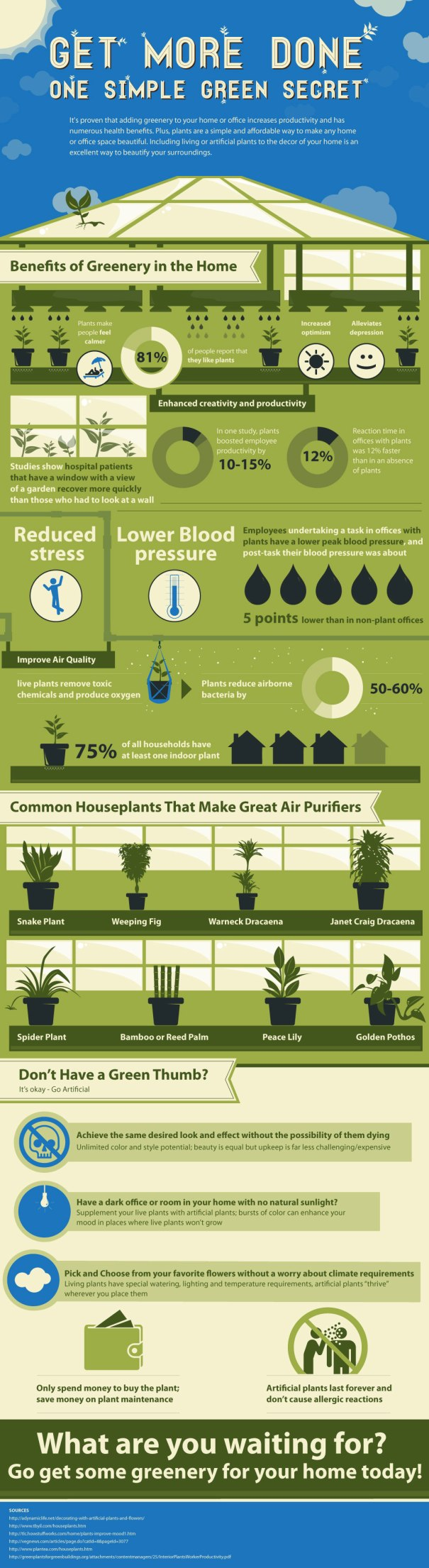 Benefits of Greenery in the Home, infografia