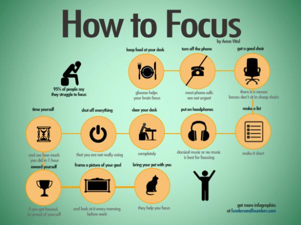 """How to focus"", de l'Anna Vital"