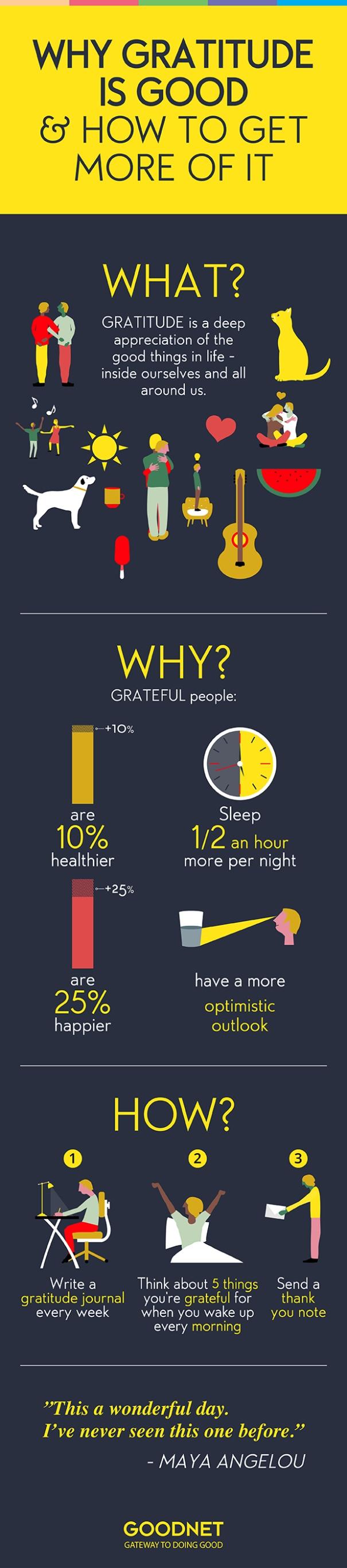 Gratitude infografia, a www.goodnet.org