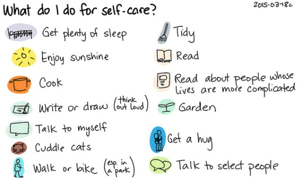 2015-03-18c What do I do for self-care, de Sacha Chua, al Flickr