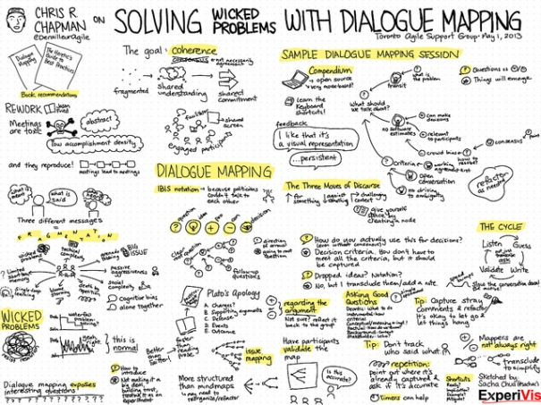 """Solving Wicked Problems with Dialogue Mapping"", de Sacha Chua, al Flickr"