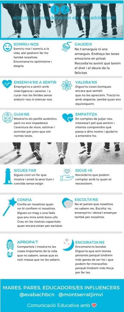 Infografia 12 actituds que ens demanen les i els adolescents