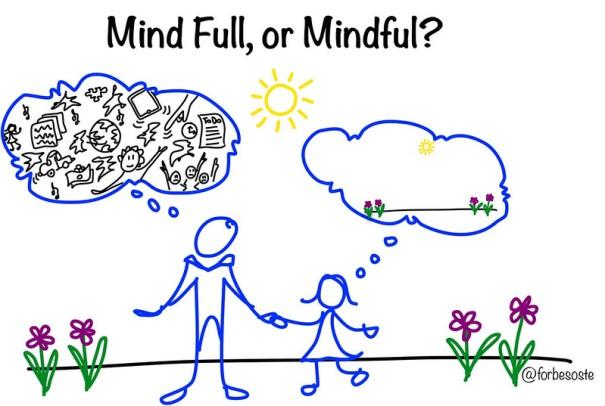 """""""Mind Full v. Mindful"""", de Heidi Forbes Öste al Flickr"""